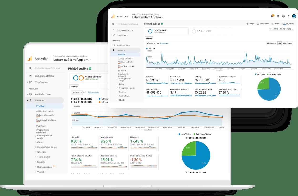 Náhled Google Analytics